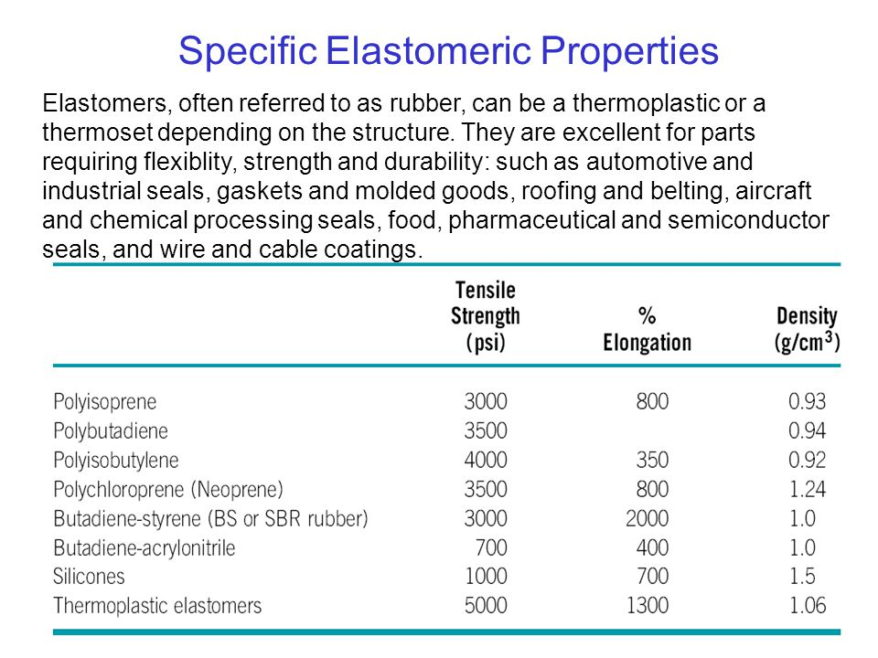 Specific Elastomeric Properties