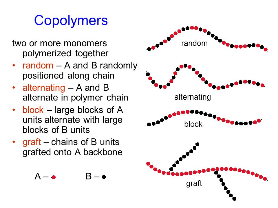 Copolymers two or more monomers polymerized together