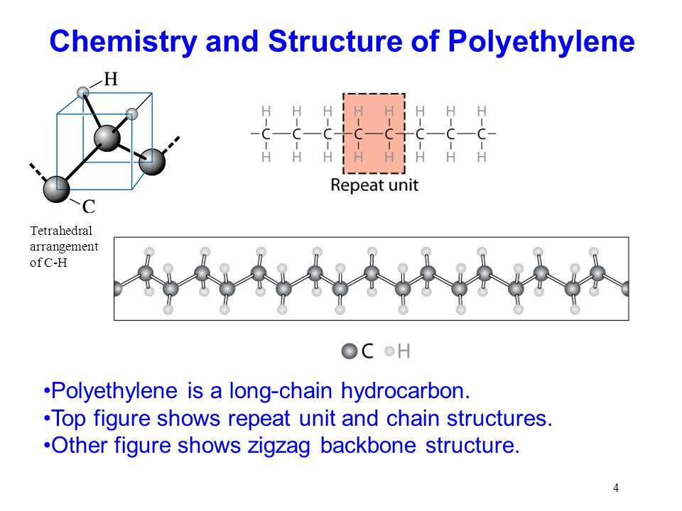 Chemistry and Structure of Polyethylene