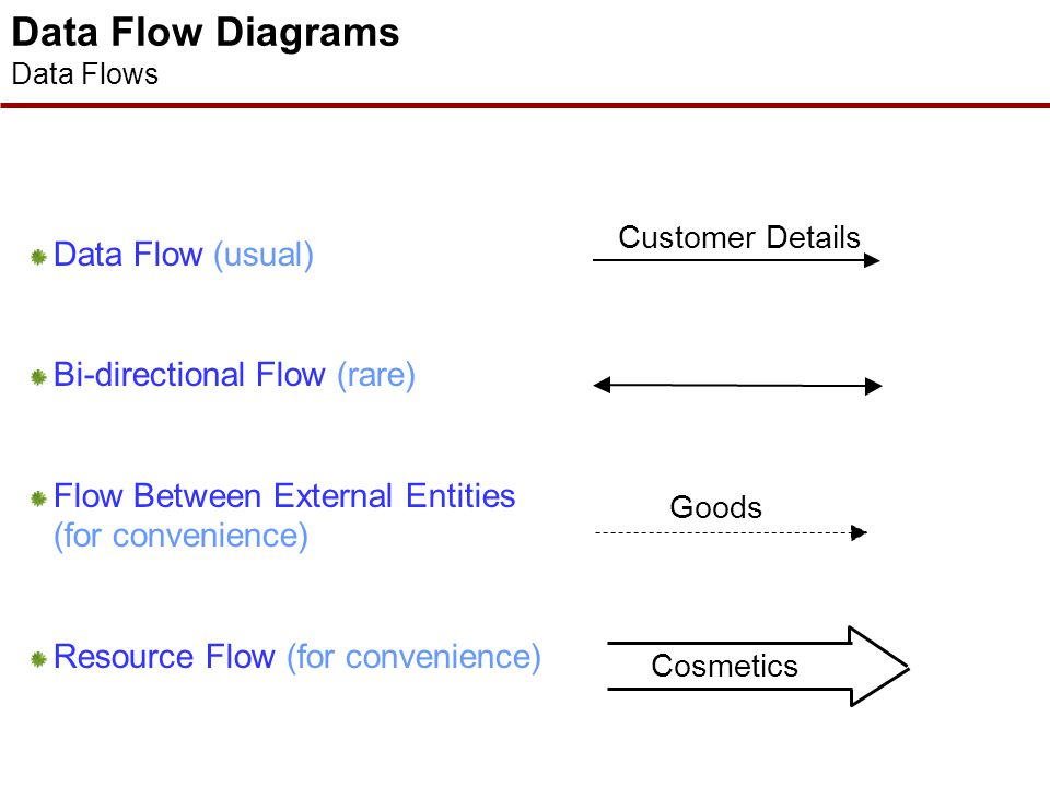 Data Flow Diagrams Data Flows