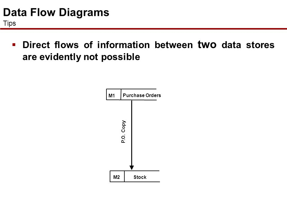 Data Flow Diagrams Tips