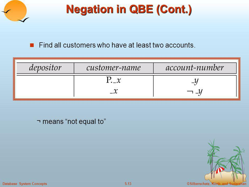 Negation in QBE (Cont.) Find all customers who have at least two accounts. ¬ means not equal to