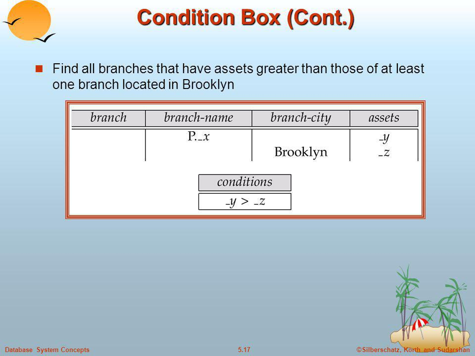 Condition Box (Cont.) Find all branches that have assets greater than those of at least one branch located in Brooklyn.