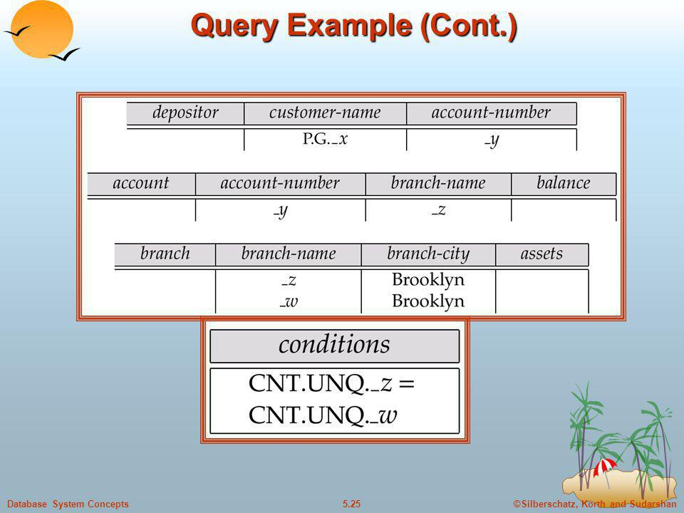 Query Example (Cont.)