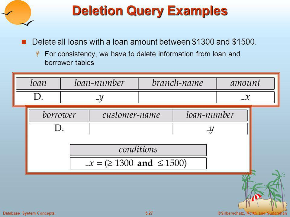 Deletion Query Examples
