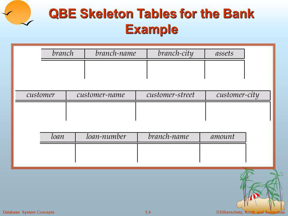 QBE Skeleton Tables for the Bank Example