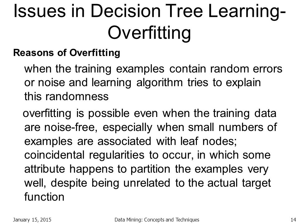 Issues in Decision Tree Learning- Overfitting