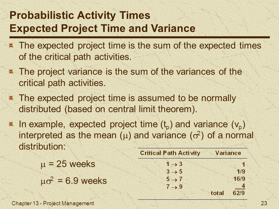 Probabilistic Activity Times Expected Project Time and Variance