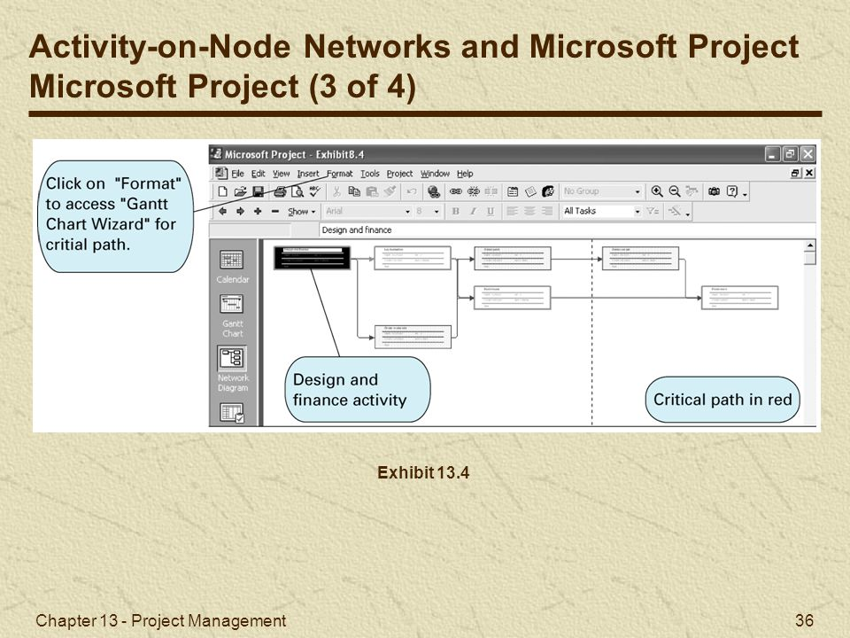 Activity-on-Node Networks and Microsoft Project