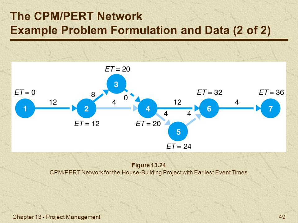 Example Problem Formulation and Data (2 of 2)