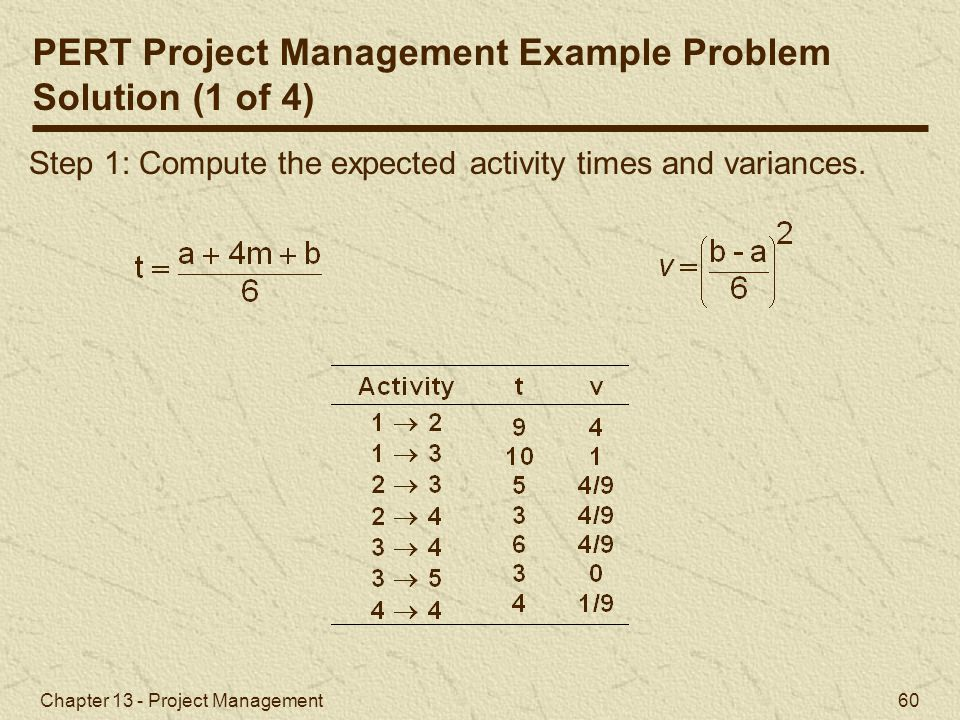 PERT Project Management Example Problem Solution (1 of 4)