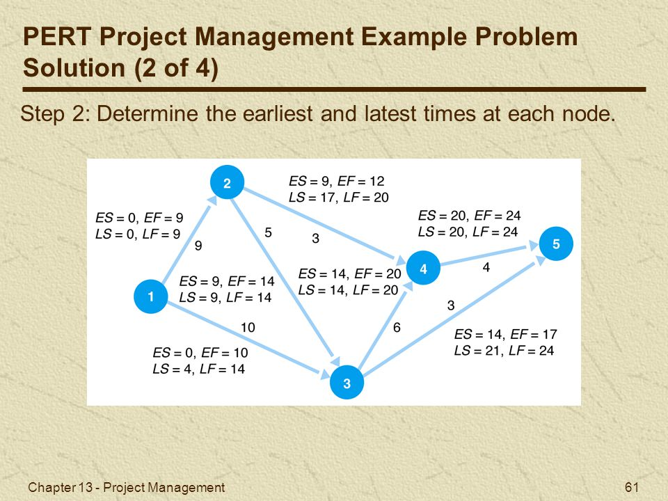 PERT Project Management Example Problem Solution (2 of 4)