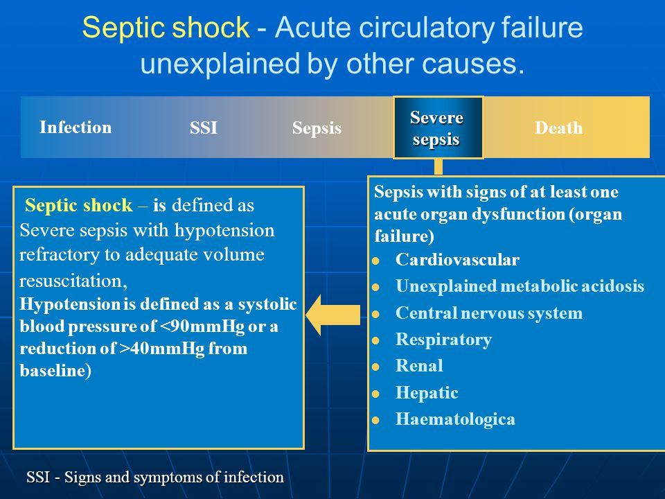 Septic shock - Acute circulatory failure unexplained by other causes.