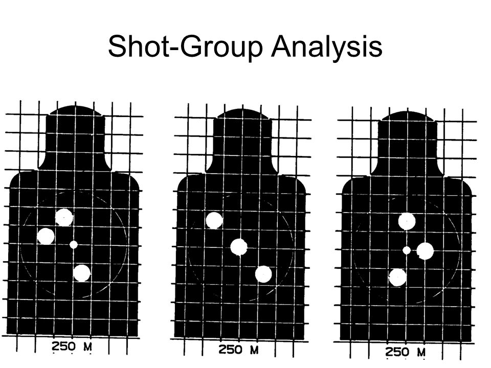 Shot-Group Analysis