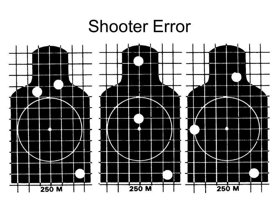 Shooter Error