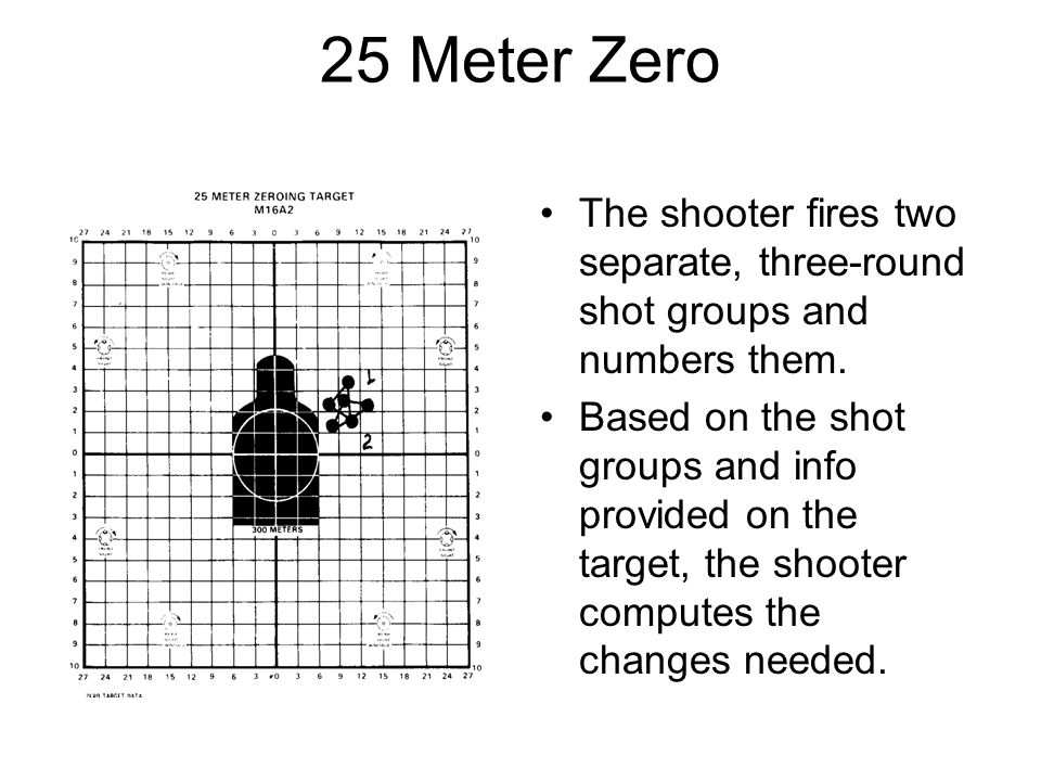 25 Meter Zero The shooter fires two separate, three-round shot groups and numbers them.