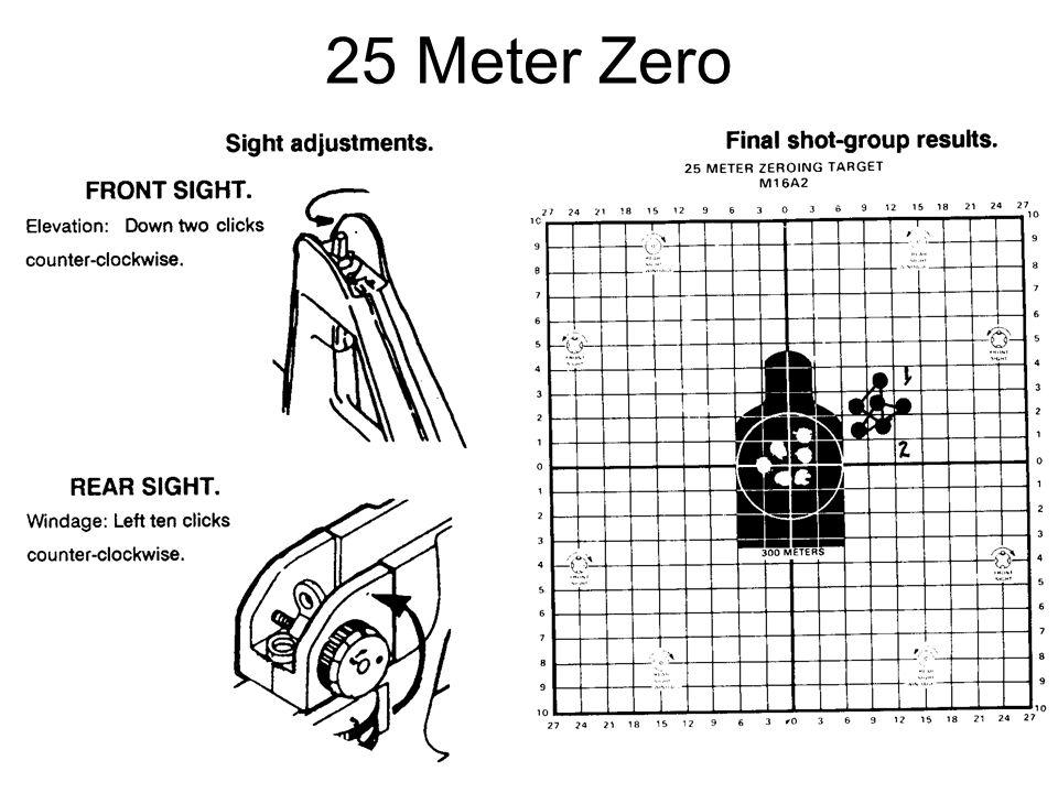 25 Meter Zero
