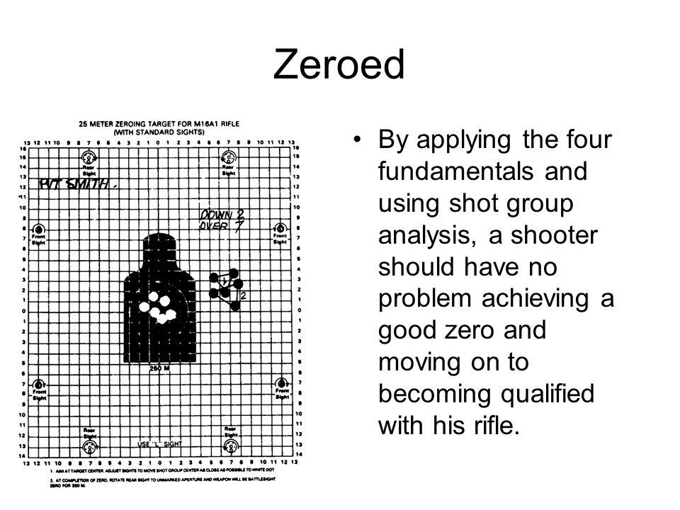 Zeroed