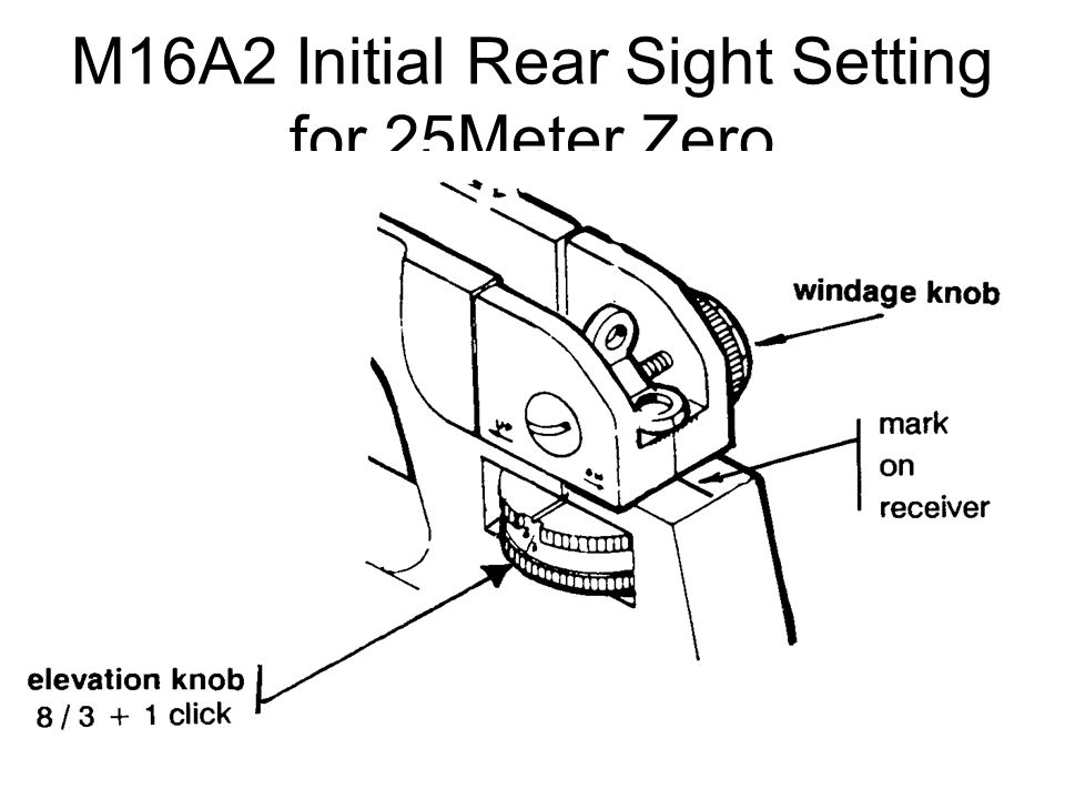 M16A2 Initial Rear Sight Setting for 25Meter Zero