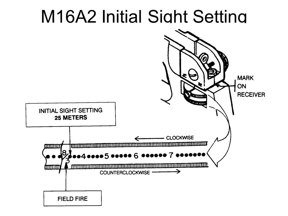 M16A2 Initial Sight Setting