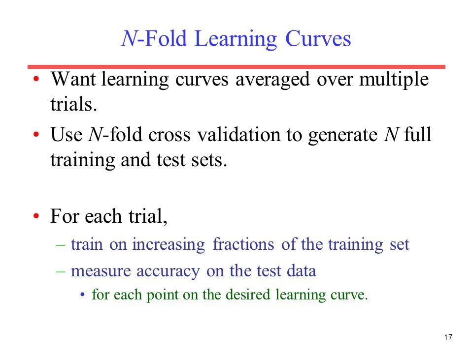 N-Fold Learning Curves