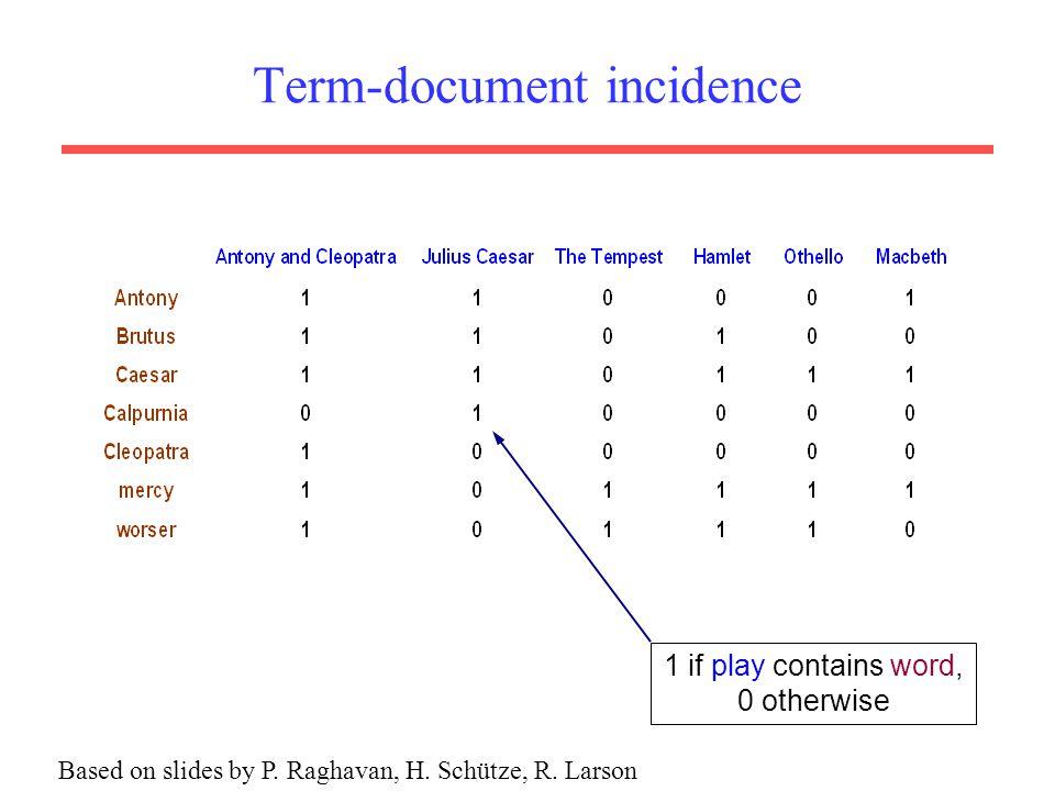 Term-document incidence