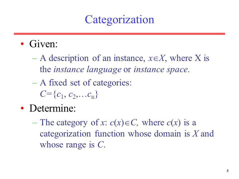 Categorization Given: Determine: