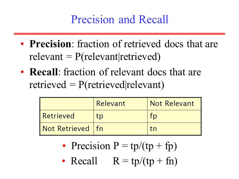 Precision P = tp/(tp + fp)