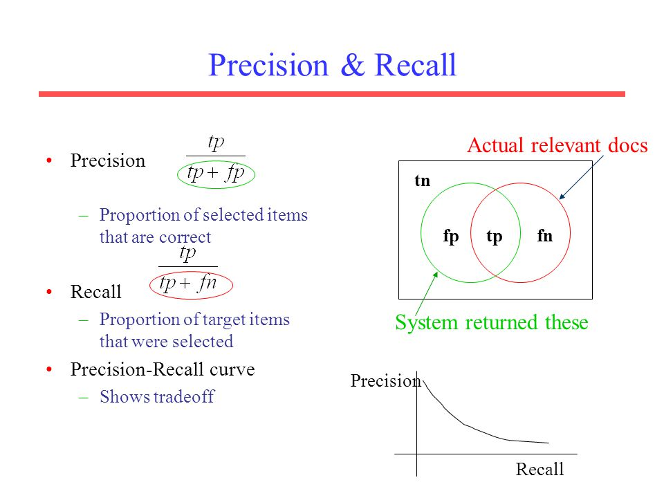 Precision & Recall Actual relevant docs System returned these