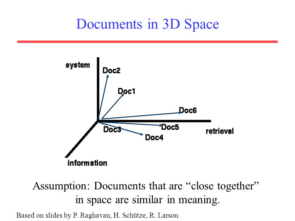 Documents in 3D Space Assumption: Documents that are close together