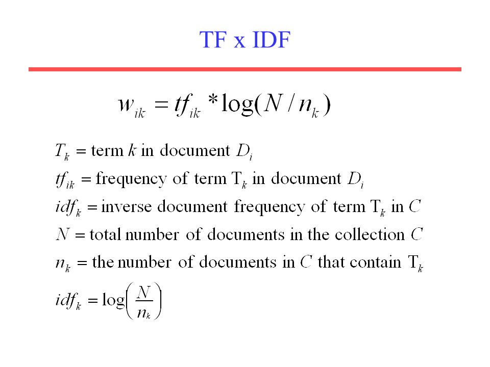 TF x IDF