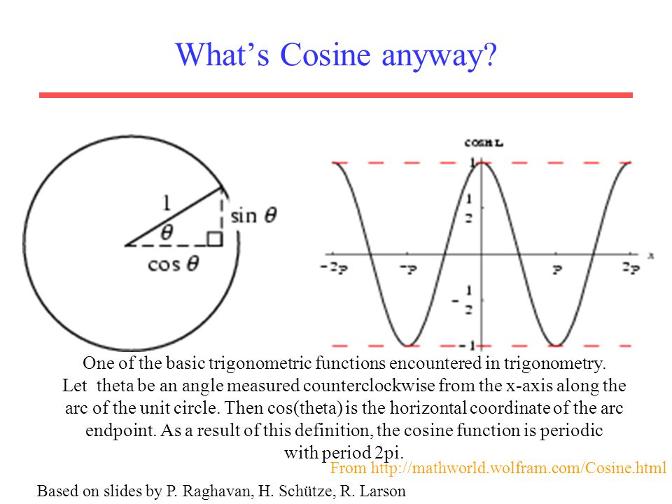 What's Cosine anyway One of the basic trigonometric functions encountered in trigonometry.