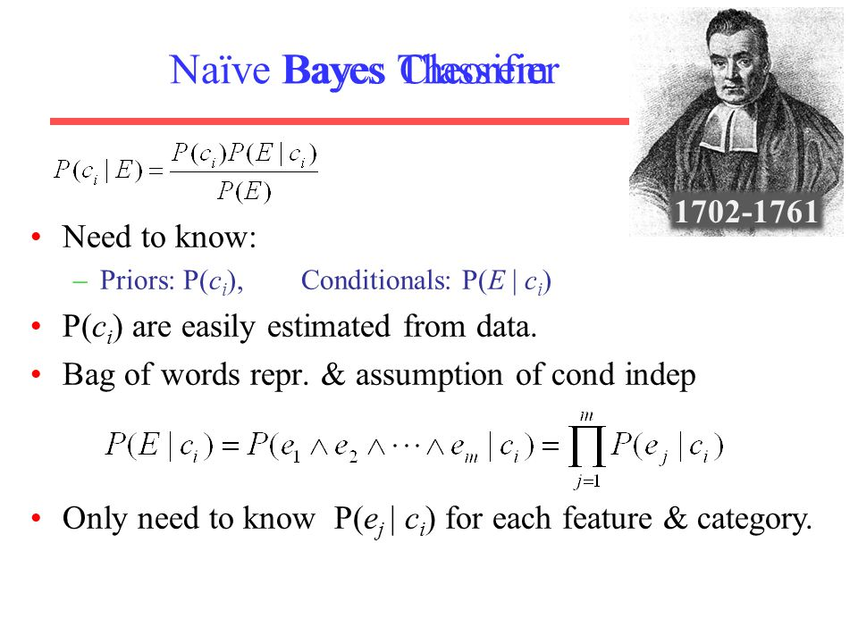 Naïve Bayes Theorem Bayes Classifier 1702-1761 Need to know: