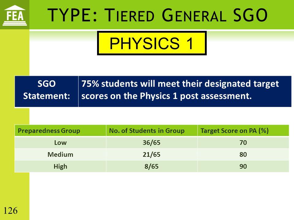 TYPE: Tiered General SGO