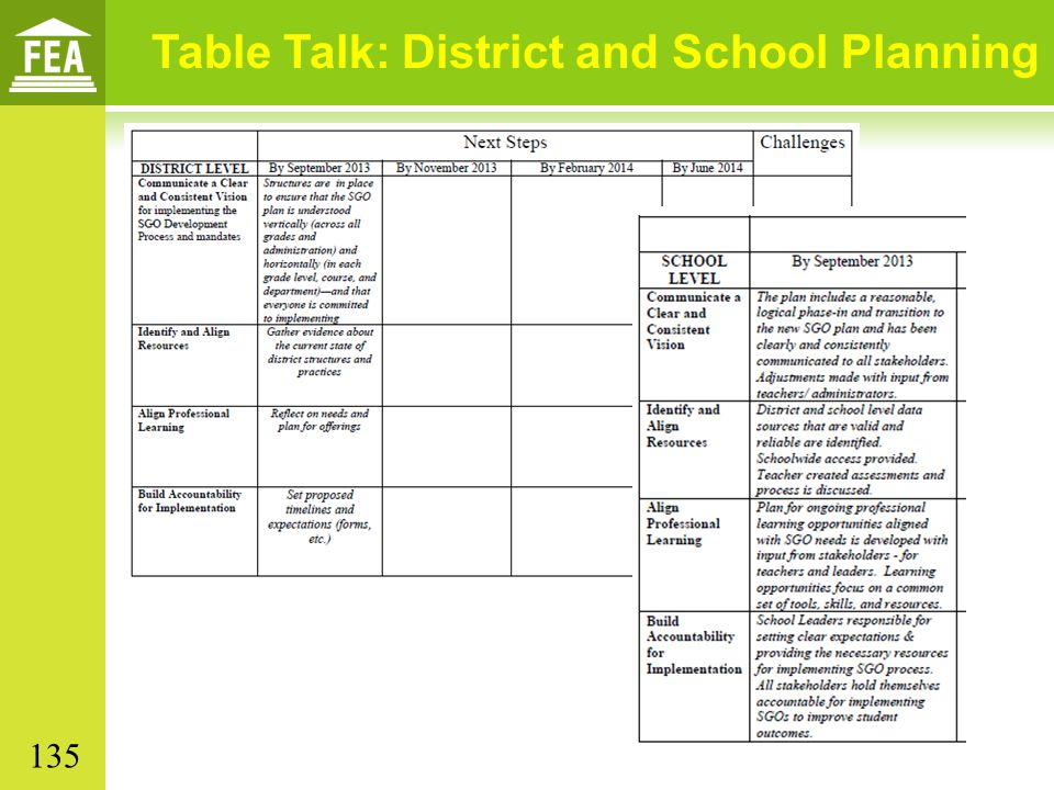 Table Talk: District and School Planning