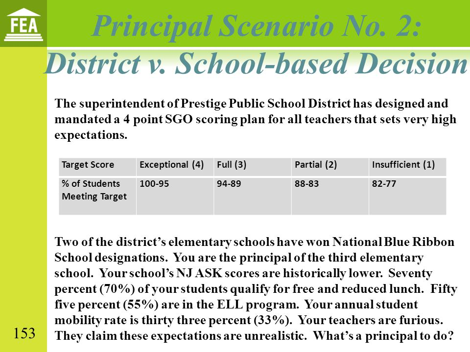 Principal Scenario No. 2: District v. School-based Decision