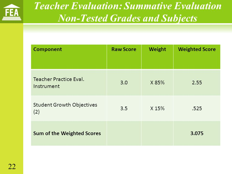 Teacher Evaluation: Summative Evaluation