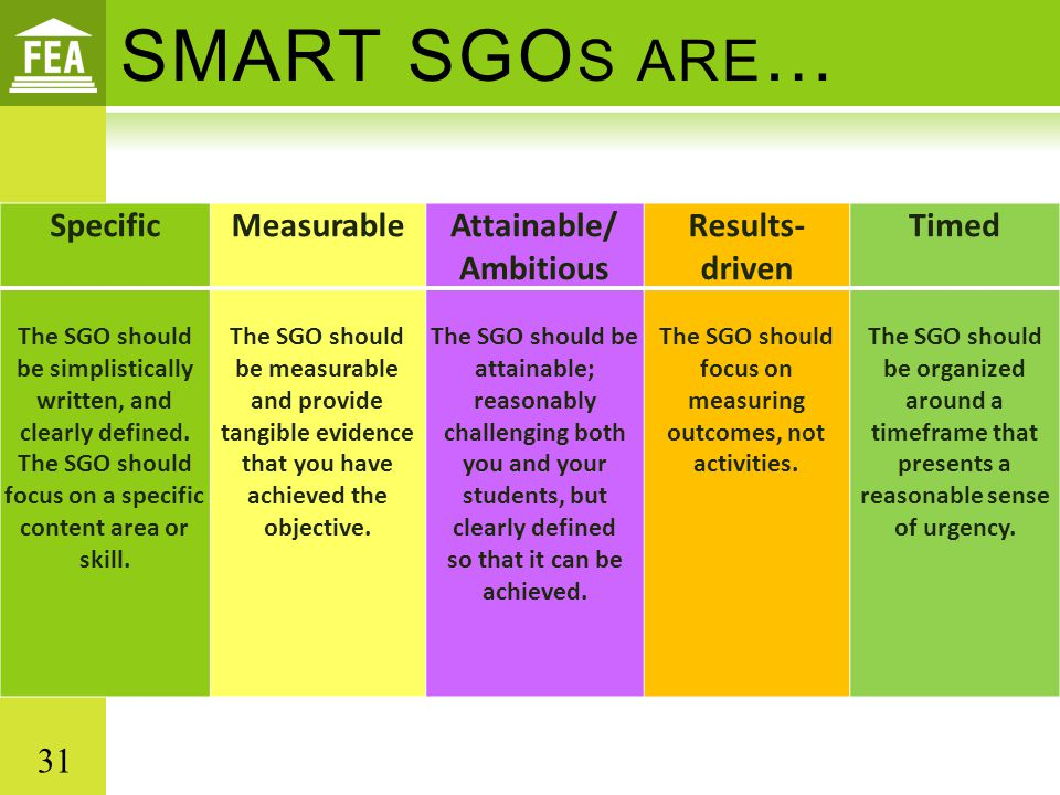 SMART SGOs are… Specific Measurable Attainable/ Ambitious