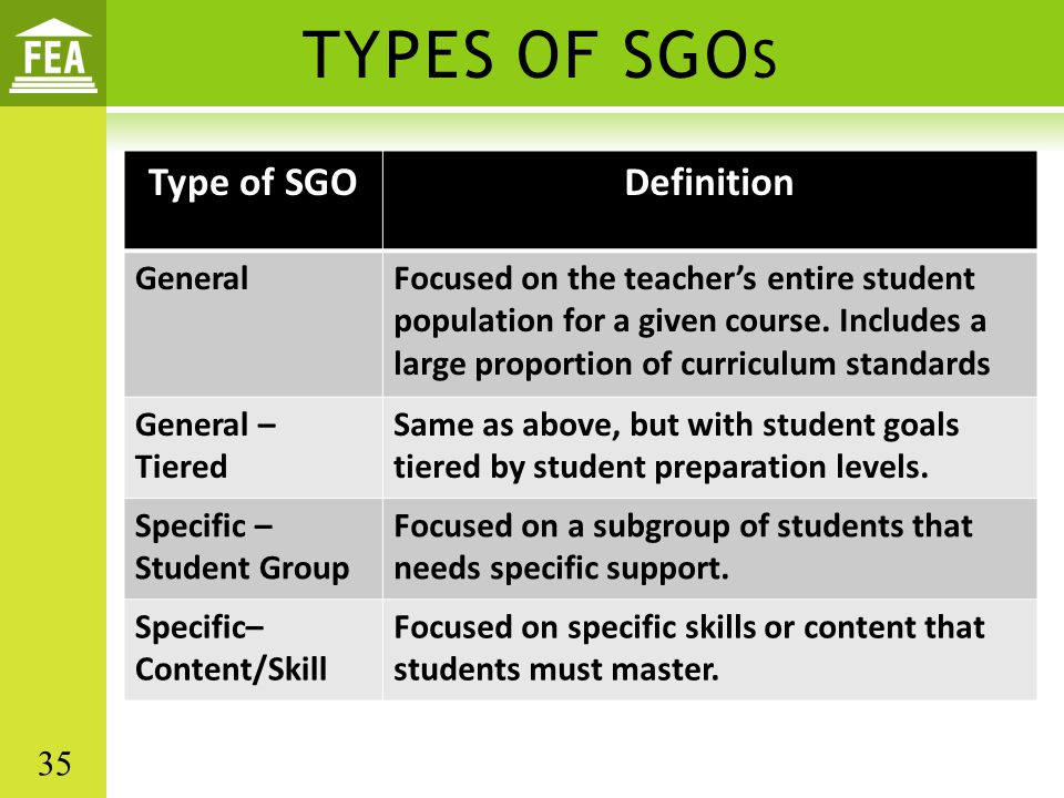 TYPES OF SGOs Type of SGO Definition General