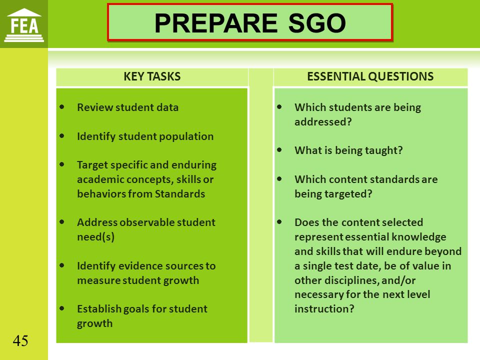 PREPARE SGO KEY TASKS ESSENTIAL QUESTIONS Review student data