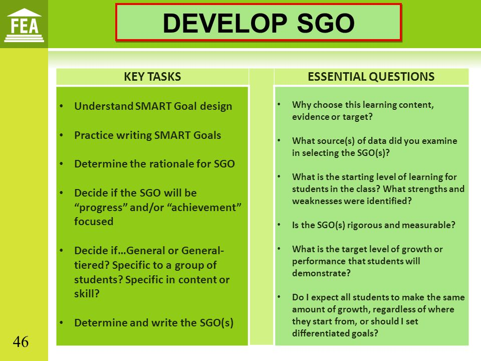DEVELOP SGO KEY TASKS ESSENTIAL QUESTIONS Understand SMART Goal design