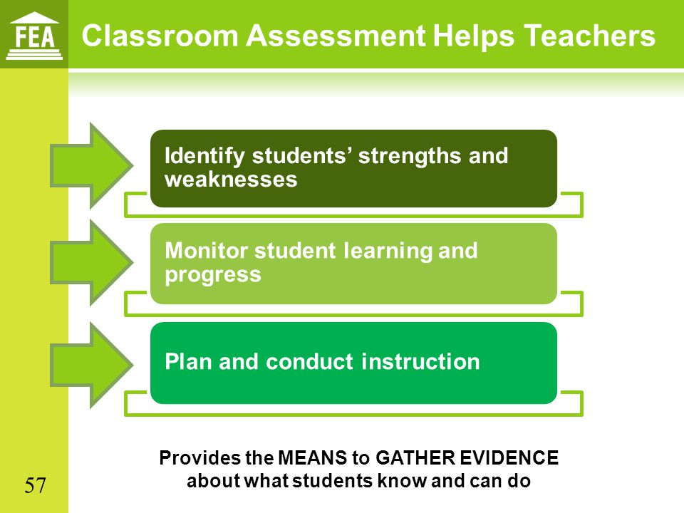 Classroom Assessment Helps Teachers