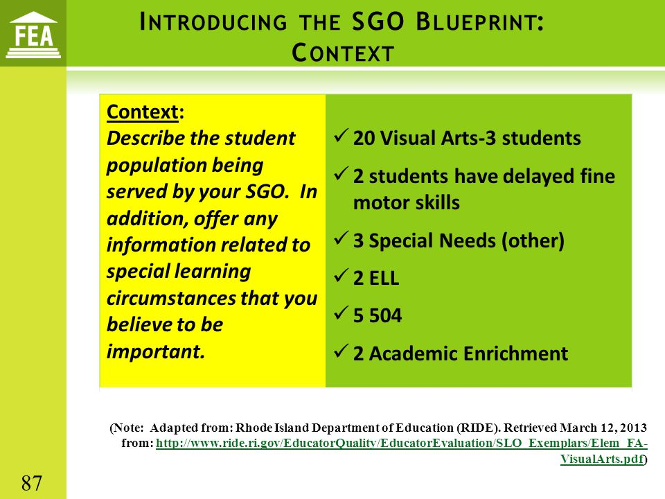 Introducing the SGO Blueprint: Context
