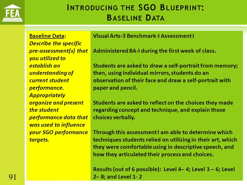 Introducing the SGO Blueprint: Baseline Data