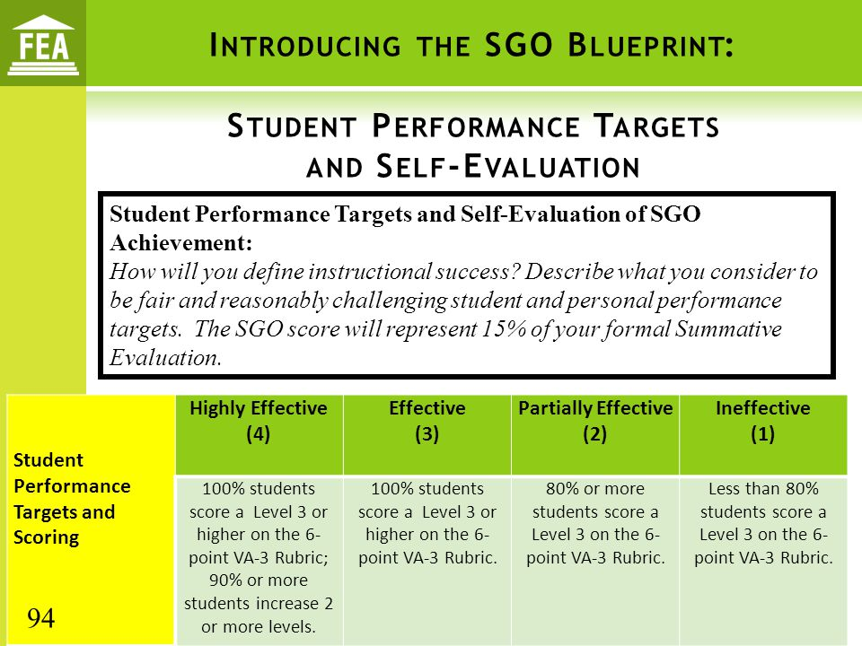 Introducing the SGO Blueprint: Student Performance Targets and Self-Evaluation