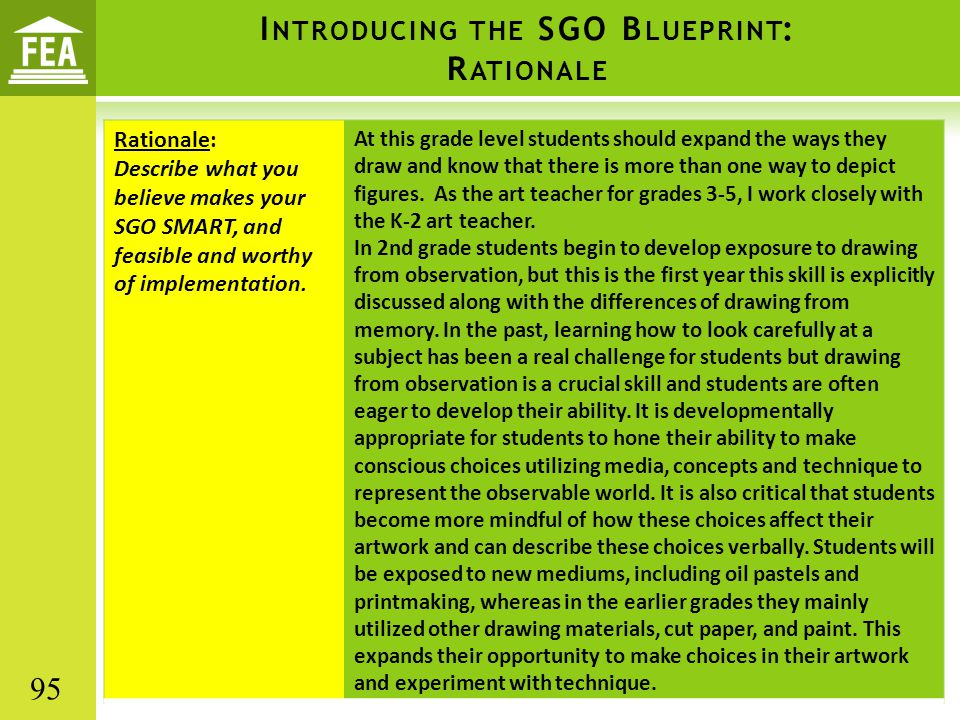 Introducing the SGO Blueprint: Rationale