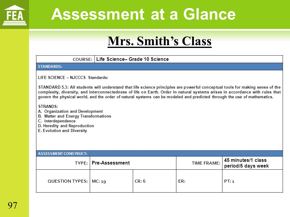Assessment at a Glance Mrs. Smith's Class COURSE: