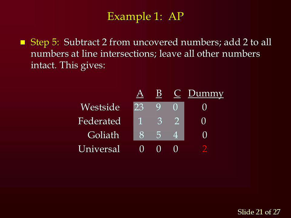 Example 1: AP Step 5: Subtract 2 from uncovered numbers; add 2 to all numbers at line intersections; leave all other numbers intact. This gives: