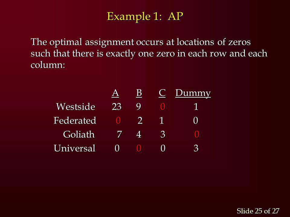 Example 1: AP The optimal assignment occurs at locations of zeros such that there is exactly one zero in each row and each column:
