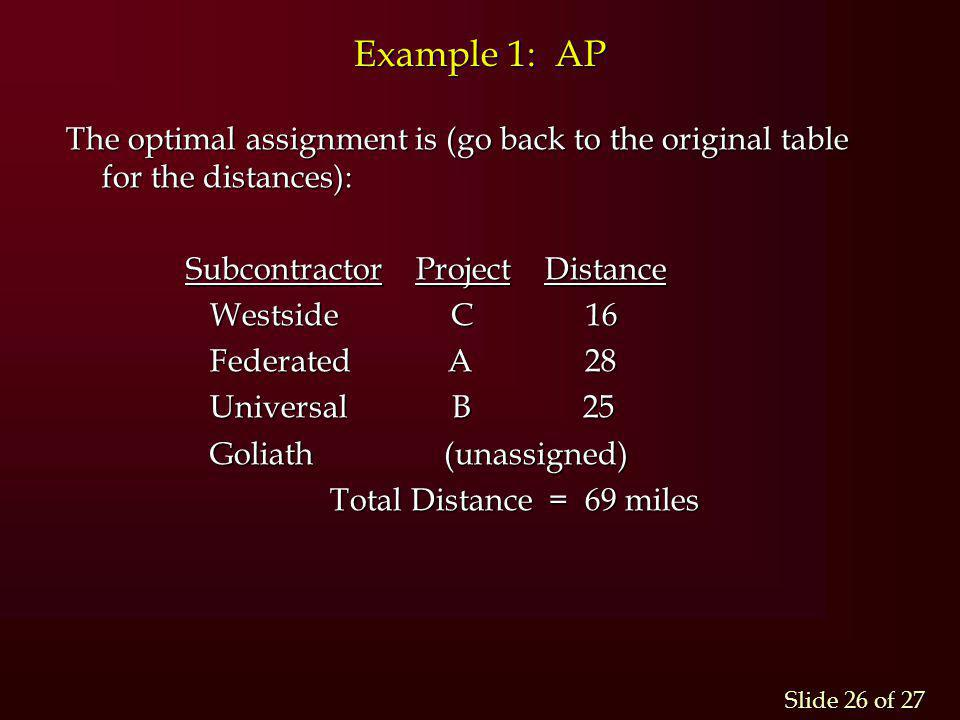 Example 1: AP The optimal assignment is (go back to the original table for the distances): Subcontractor Project Distance.